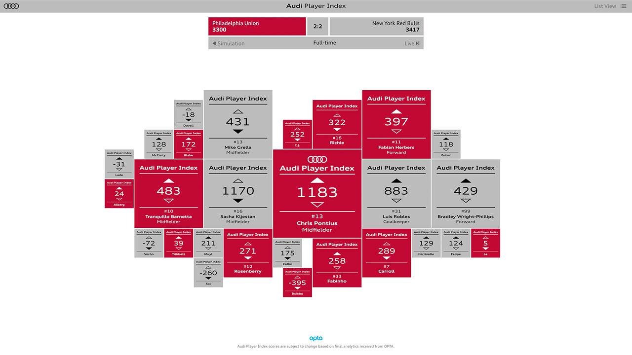 gruene-design_messedesign_Eventdesign_audi_player_index_2016_als_Designer_bei_tisch13_01