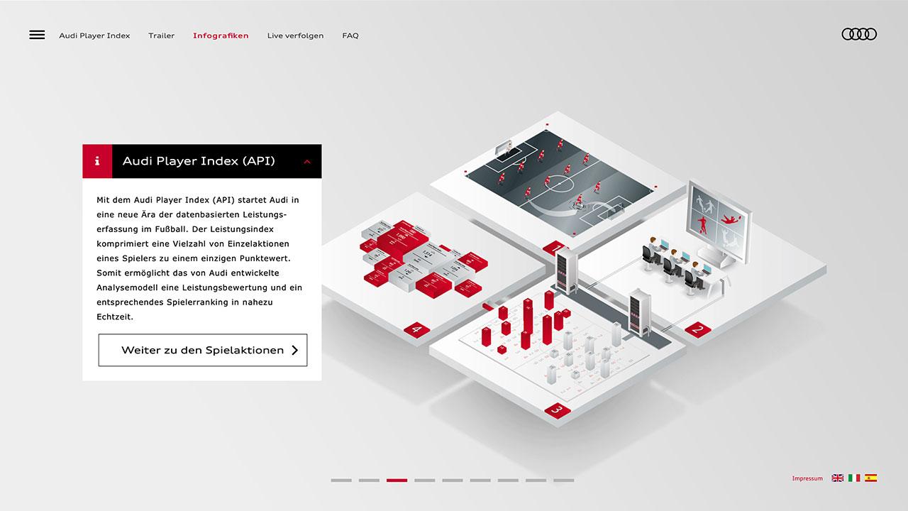gruene-design_messedesign_Eventdesign_audi_player_index_infografikdesign_2016_als_Designer_bei_tisch13_01