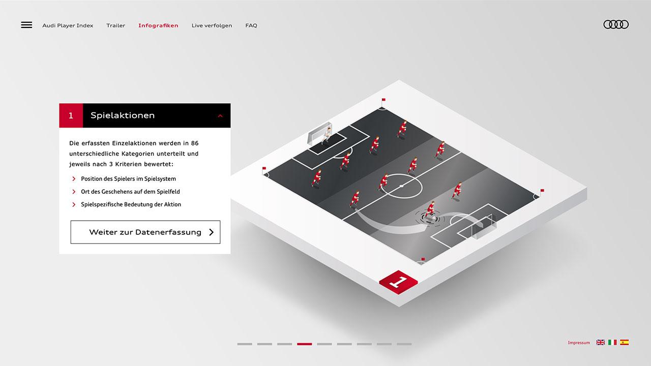 gruene-design_messedesign_Eventdesign_audi_player_index_infografikdesign_2016_als_Designer_bei_tisch13_02