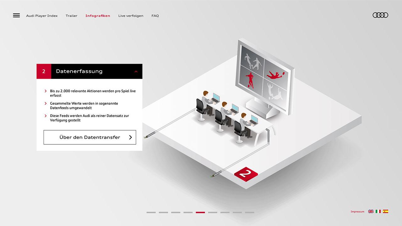 gruene-design_messedesign_Eventdesign_audi_player_index_infografikdesign_2016_als_Designer_bei_tisch13_03