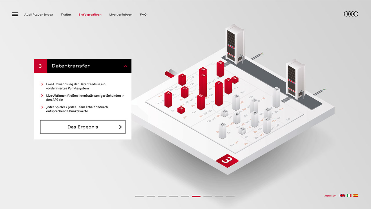 gruene-design_messedesign_Eventdesign_audi_player_index_infografikdesign_2016_als_Designer_bei_tisch13_04