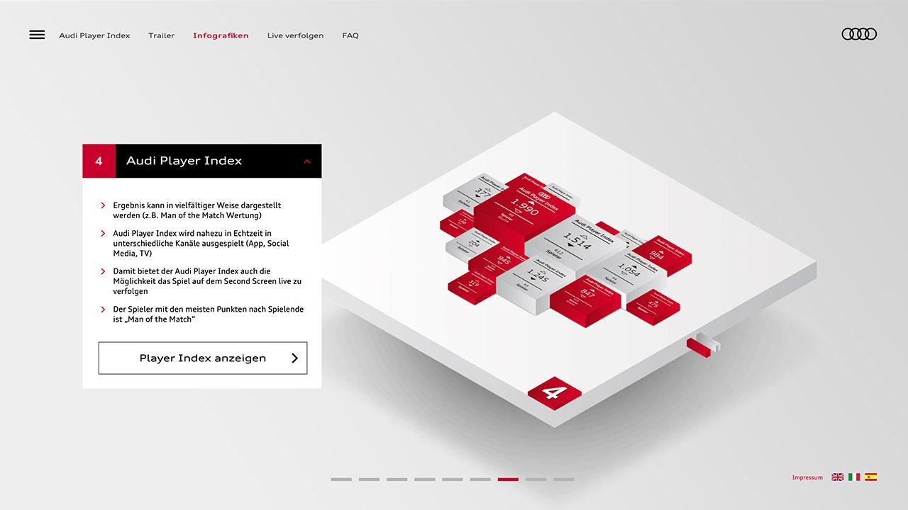gruene-design_messedesign_Eventdesign_audi_player_index_infografikdesign_2016_als_Designer_bei_tisch13_05
